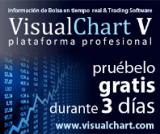 Visual Chart
